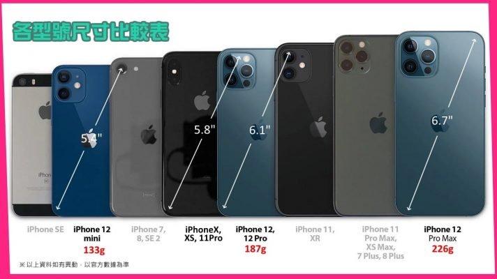 iPhone 12,尺寸比較表,手機好朋友,板橋,手機維修,iPhone