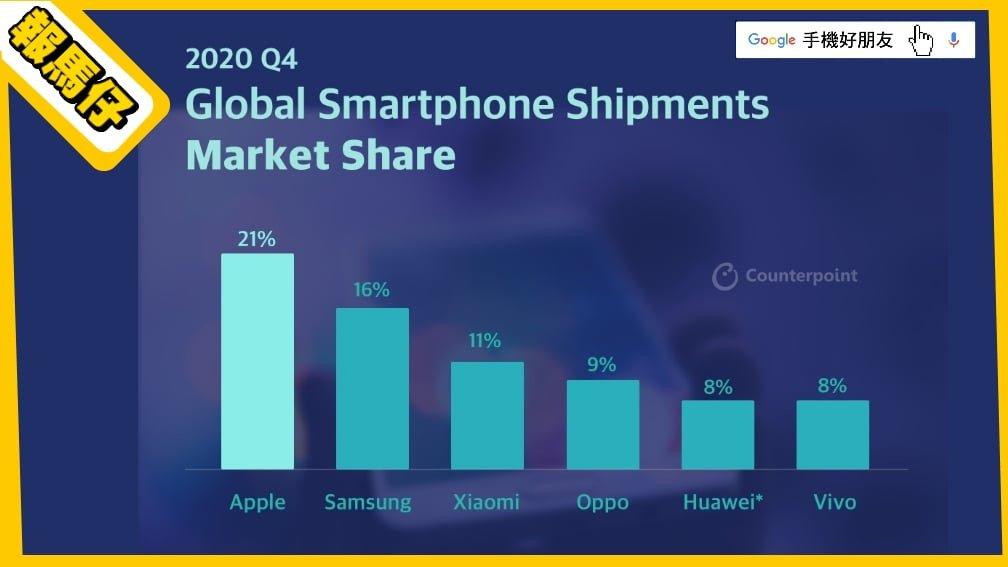 iPad CounterPoint公佈2020第四季手機市佔率,手機好朋友,板橋,手機維修,iPhone